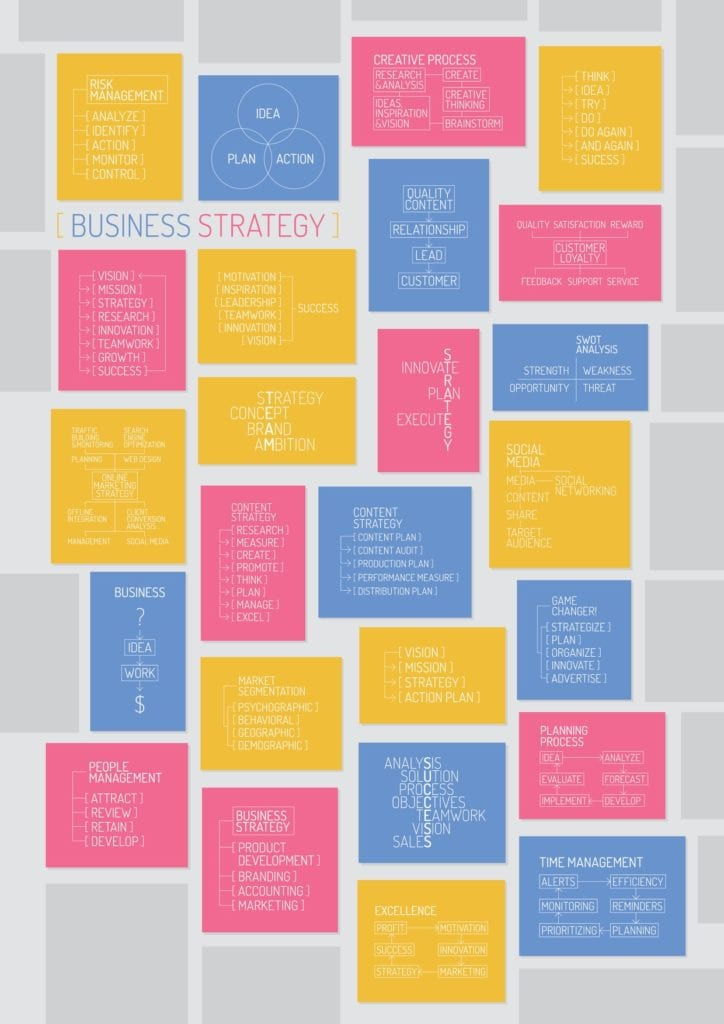 formation marketing réseaux sociaux
